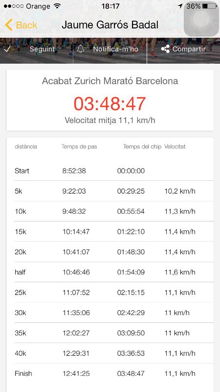 MaratóBCN16 (1)
